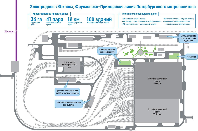 メトロデポTCh-7「Yuzhnoe」、サンクトペテルブルク