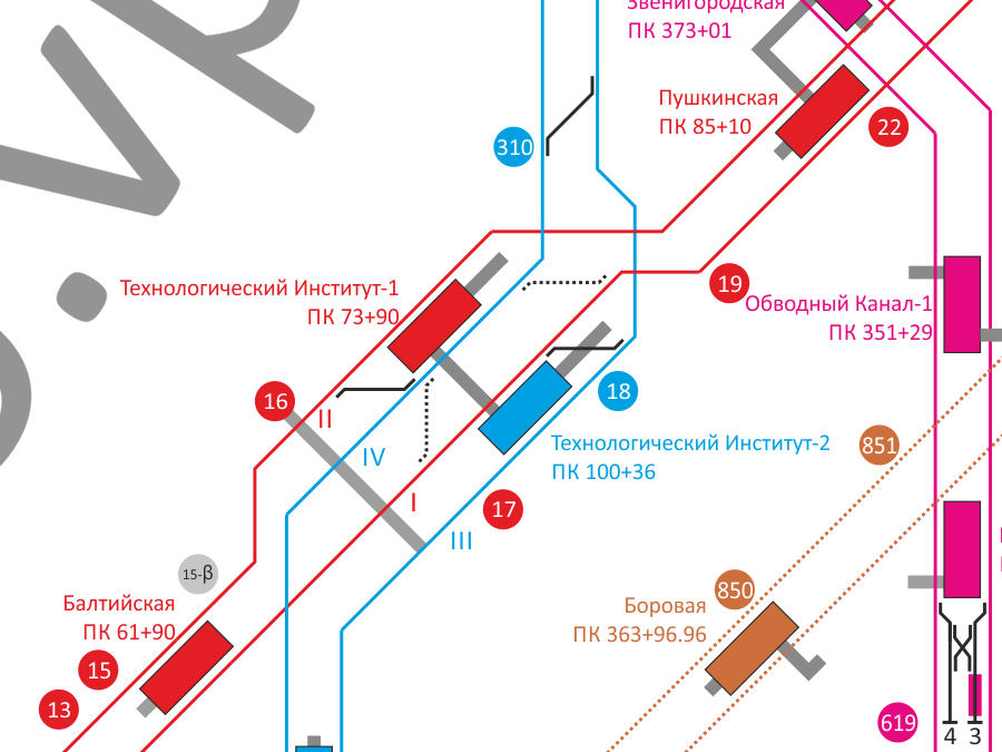 Track scheme of the Technological Institute station, Saint-Petersburg metro
